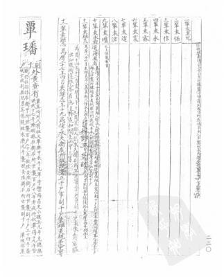 武职选簿(明朝档案